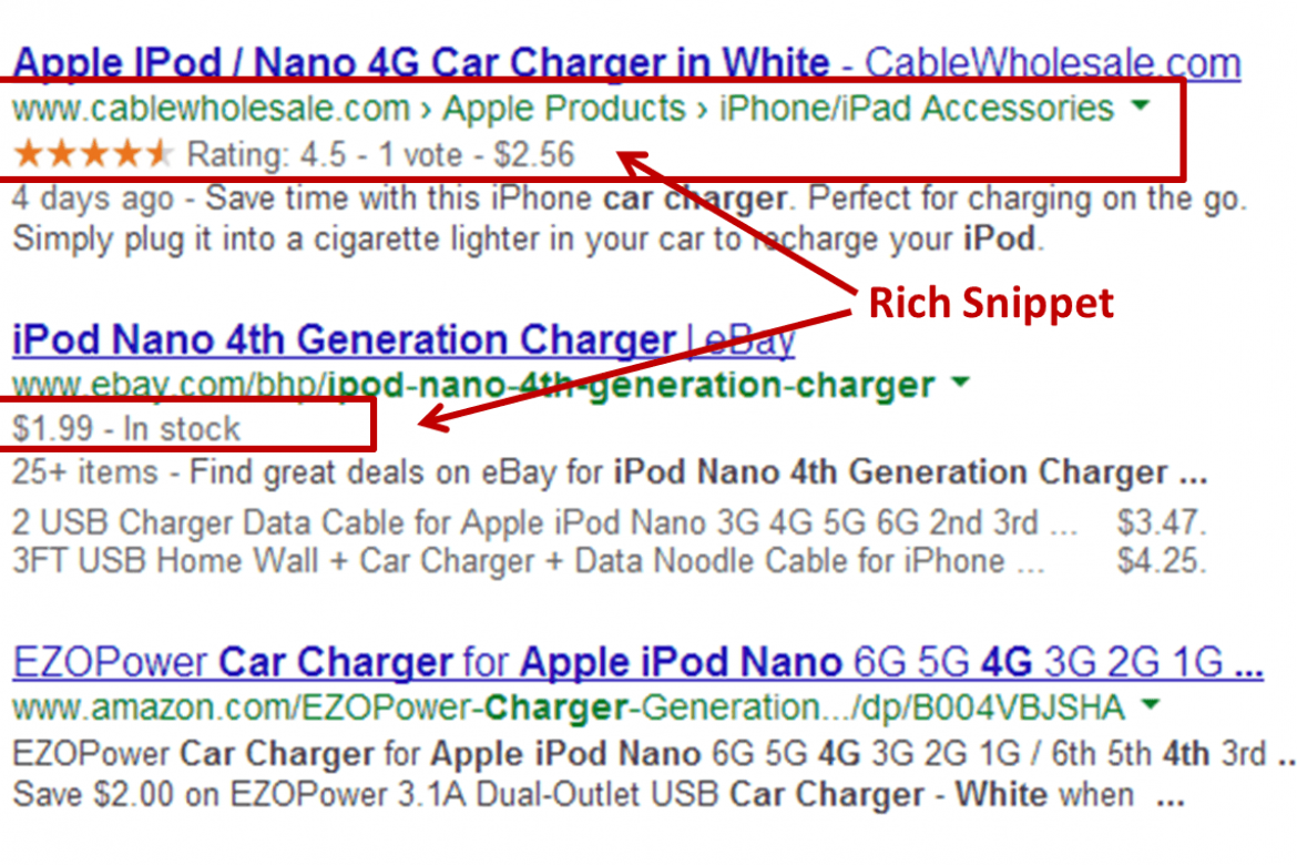 Boost Your Site's Clicks with Rich Snippets (and What's a Rich Snippet?)